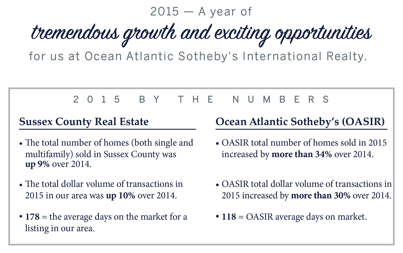 Ocean Atlantic Sotheby